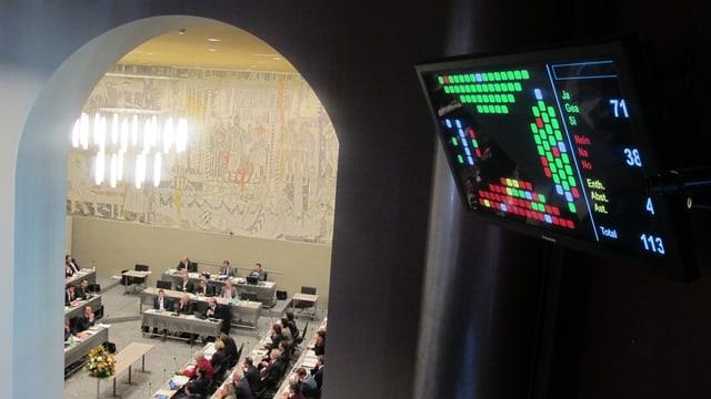 Abstimmungstafel im Grossratssaal