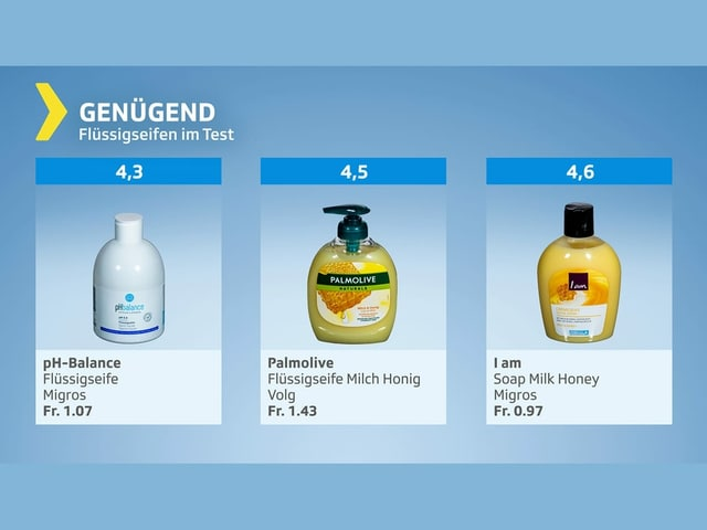 Genügend: Drei Produkte