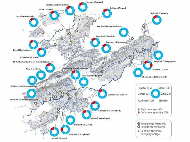 Grafik der Solothurner Gewässer
