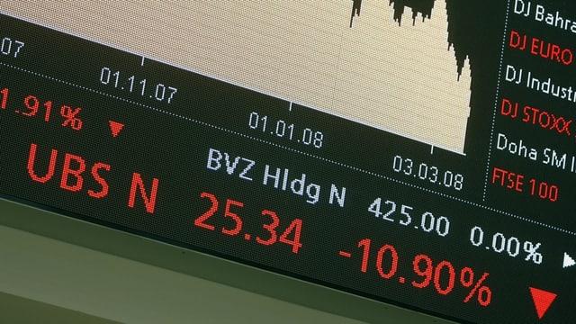 Börsenanzeige der UBS-Bank (keystone)