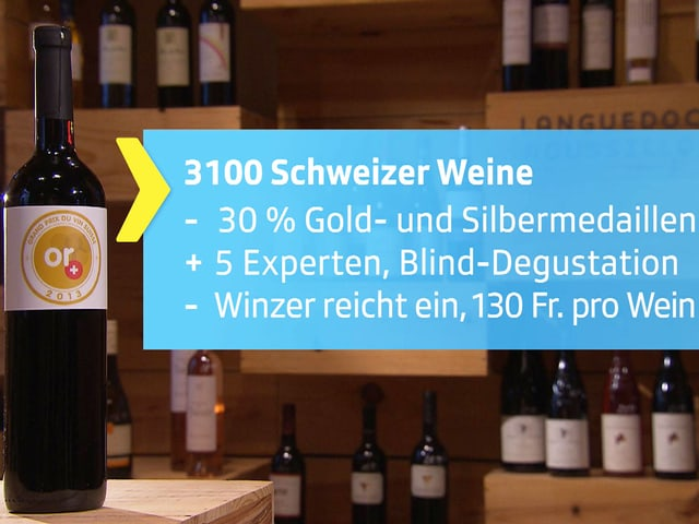 Wein-Medallie