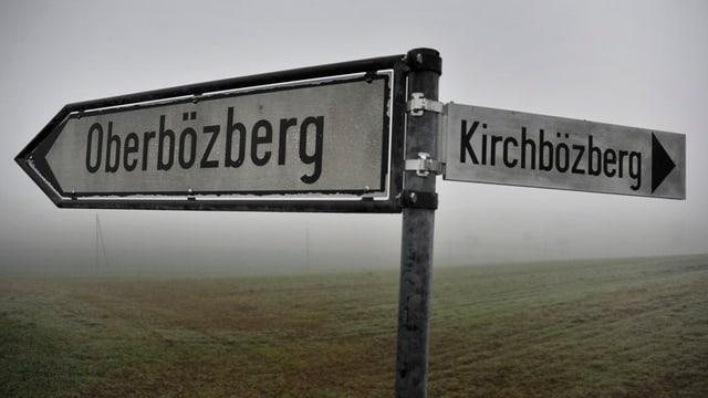 Wegweiser Oberbözberg