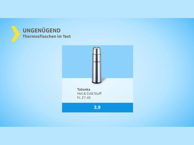 Kassensturz-Tests - Thermosflaschen im Test: Gut und erst ...
