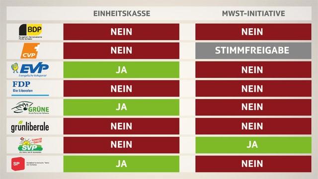 Parolenspiegel Abstimmung 28. September 2014