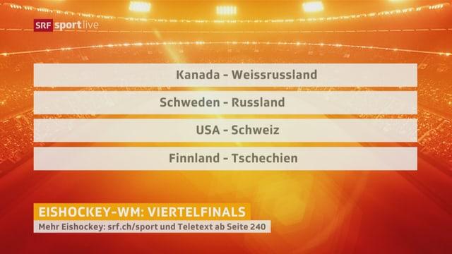 Viertelfinal-Paarungen