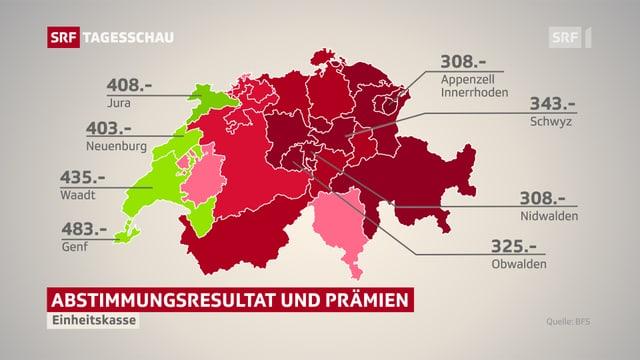 Grafik der Kantone mit JA-Anteilen und Prämienhöhe.