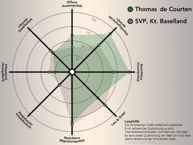 Smartspider von Thomas de Courten