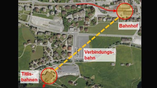 Luftbild von Engelberg mit eingezeichneter Linienführung einer möglichen Gondelbahn