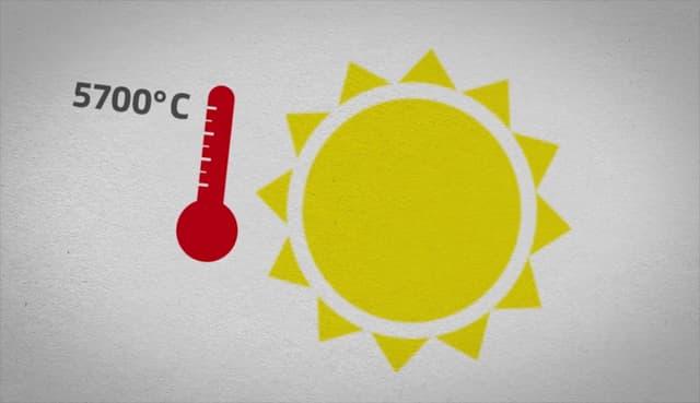Video «Strom: Energie aus Sonnenlicht (6/8)» abspielen
