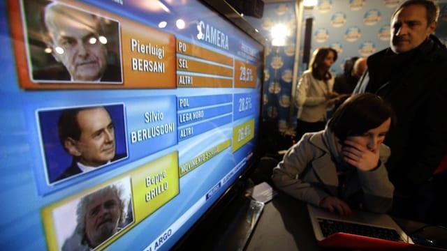 Kandidaten auf einem Screen.