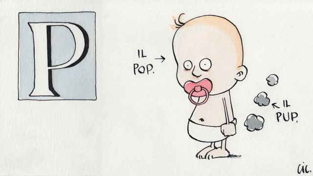 """Das Kind heisst auf romanisch """"il pop"""" und der Furz """"il pup"""""""