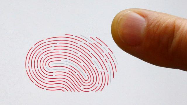 Finger mit Bild von Fingerabdruck