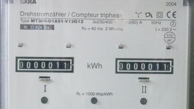 Alter Stromzähler der IWB