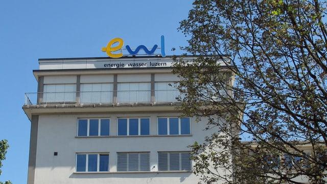 Gebäude von Energie Wasser Luzern, ewl.