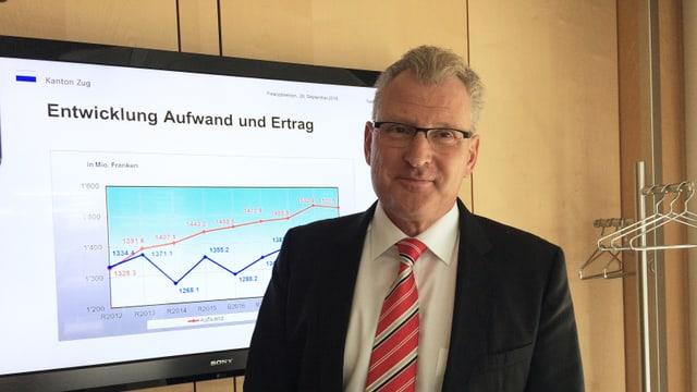 Der Zuger Finanzdirektor Heinz Tännler.