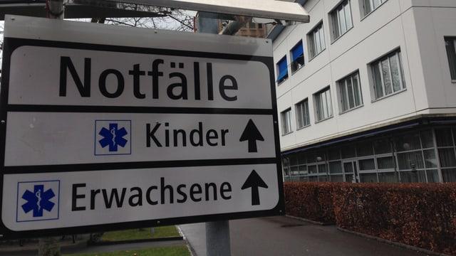 Wegweiser für Notfälle beim Kantonsspital Aarau, für Kinder und für Erwachsene