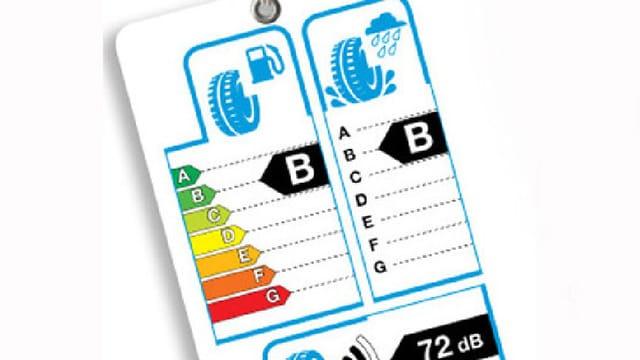 Energie-Etikette