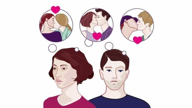 Zeichnung: Mann und Frau machen sich Gedanken zu sexueller Orientierung
