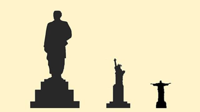 Vergleich von berühmten Statuen.