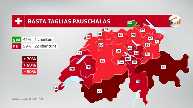 Grafica svizra da l'iniziativa «Basta taglias pauschalas».