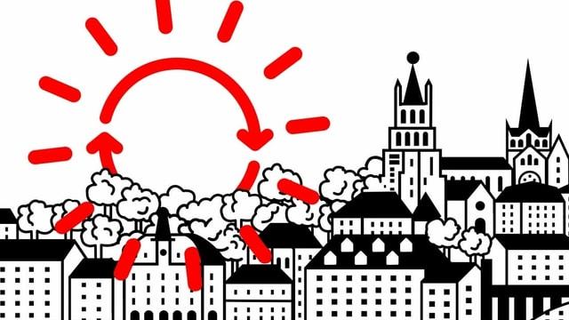 Logo dal plan per il clima da Losanna.