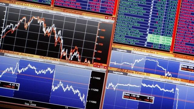 Anzeigetafeln an der Schweizer Börse