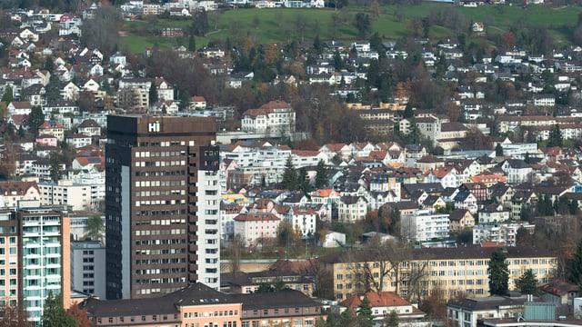 Blick auf St. Gallen