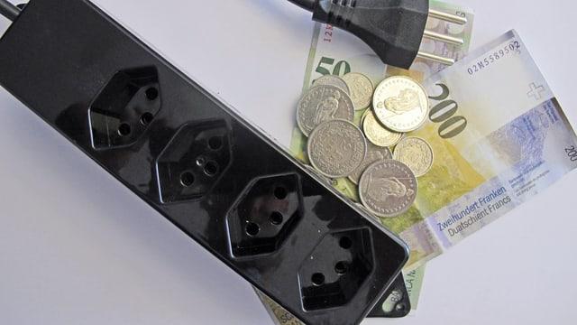 Geldscheine und Stromleiste