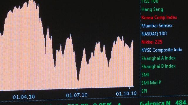 Börsenwand