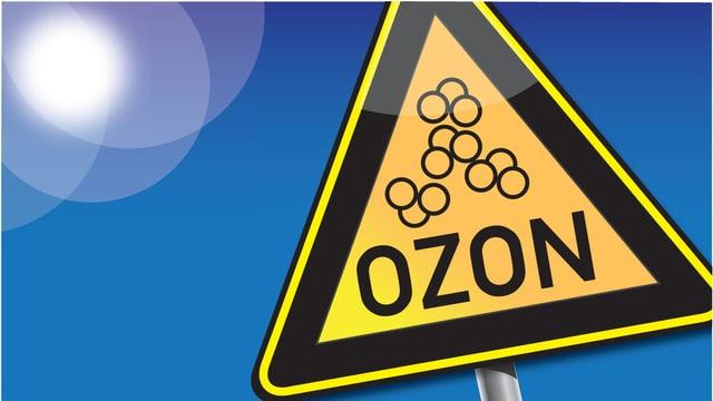 Ein Warnschild mit der Beschriftung Ozon.