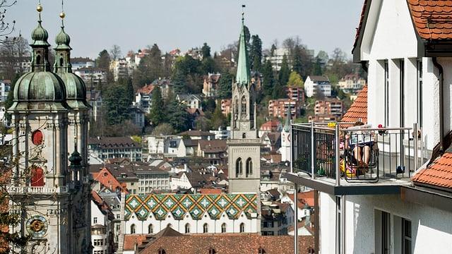 Dächer der Stadt St. Gallen