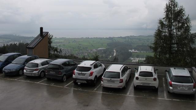 Parkplätze in Walzenhausen