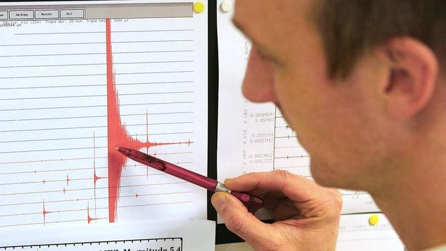 Ein Mann zeigt auf eine rote Erdbeben-Kurve