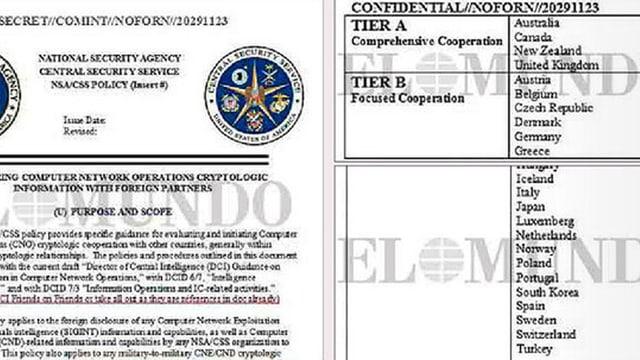 NSA-Liste