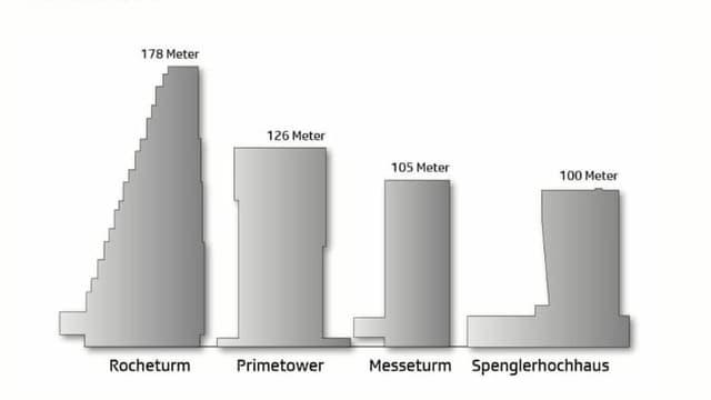 Der Spenglerturm in Münchenstein soll ähnlich hoch werden wie der Basler Messeturm.