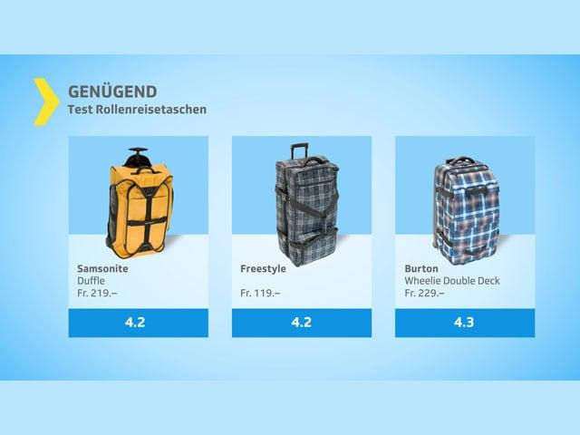 Grafik Rollenreisetaschen genügend