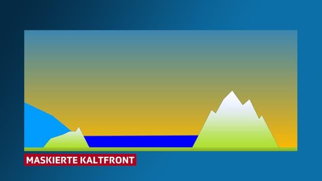 Querschnitt der Alpennordseite: blau eingefärbte Kaltluft liegt zwischen Jura und Alpen.