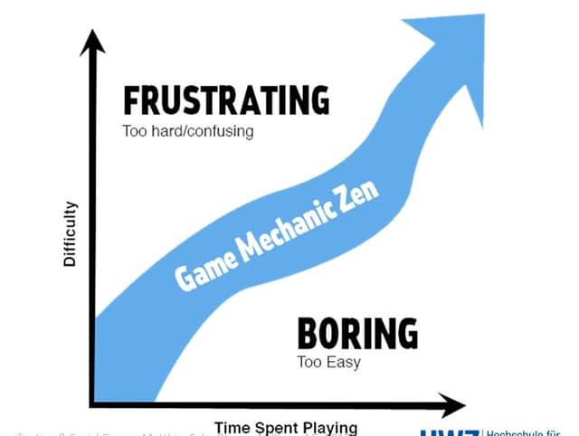 Der Flow (blauer Pfeil) beschreibt optimalen Spielzustand: Nicht zu frustrierend, nicht zu langweilig.