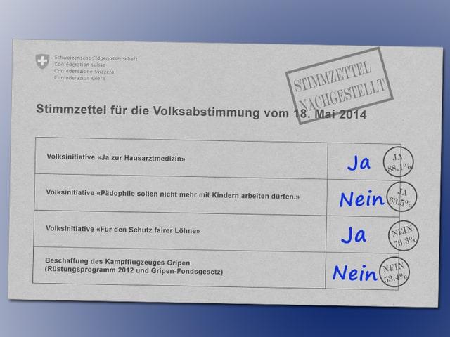 Fiktiver Stimmzettel