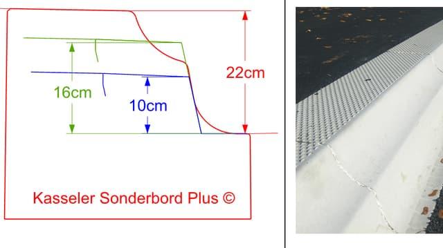 Beschreibung des neuen Randsteins, der speziell für Rollstuhlfahrer entwickelt wurde.