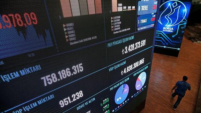 Tafeln mit Indexen in der Börse Istanbul.