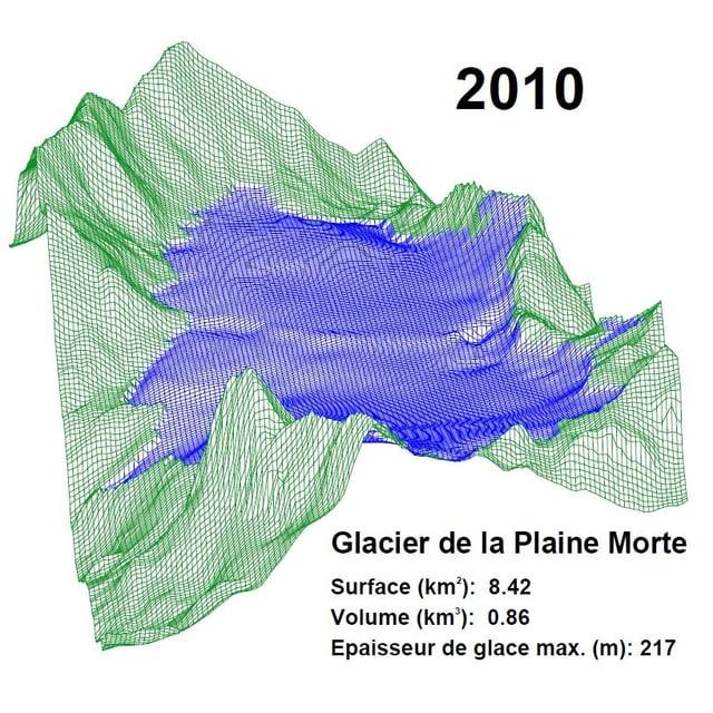 Grafik Fläche Plaine Morte Gletscher im Jahr 2010