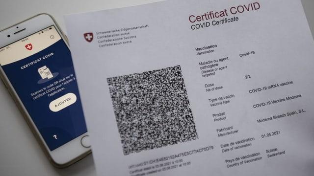 Co survegnan ins il certificat da Covid en Grischun?