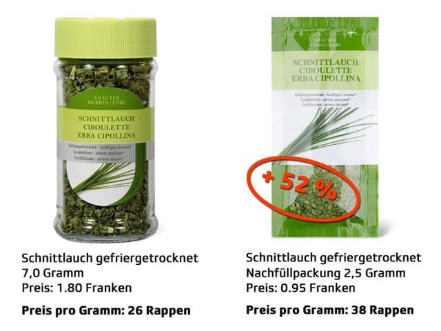 Preisvergleich Verpackungen Glas und Nachfüllbeutel.