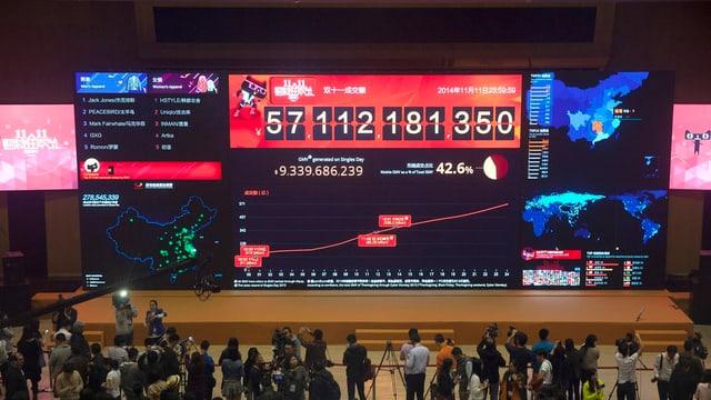 Die Alibaba-Emission erzielte einen Riesengewinn für Yahoo