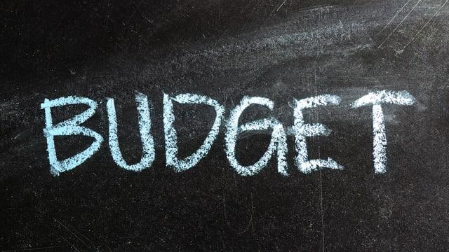 """Wanddtafel, auf der das Wort """"Budget"""" mit Kreide geschrieben steht."""