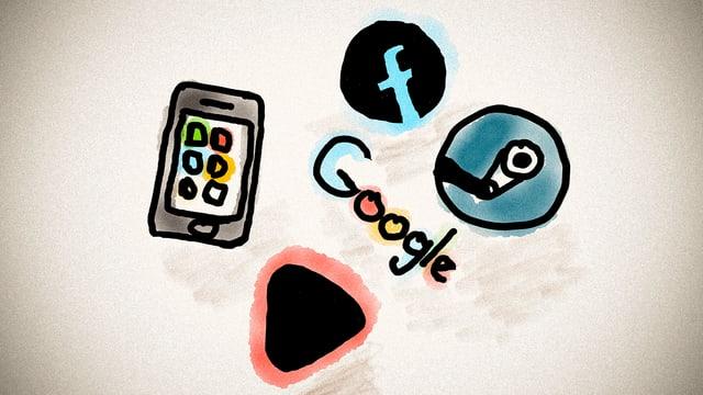 Ein Smartphone, dazu Logos von Google, Zalando, Steam und Facebook.