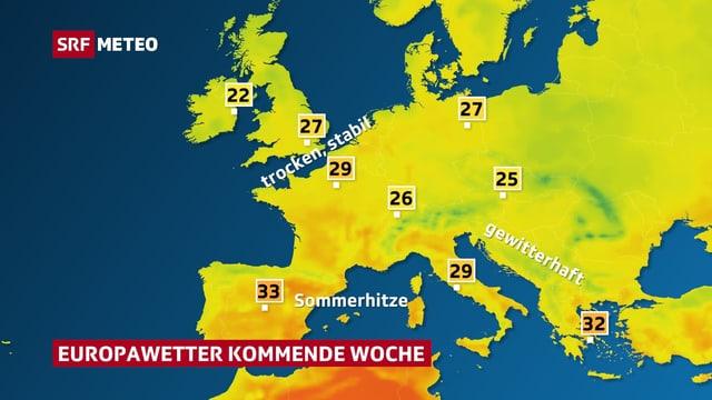 Europa mit Temperaturen und Schlagwörtern zum Wetter
