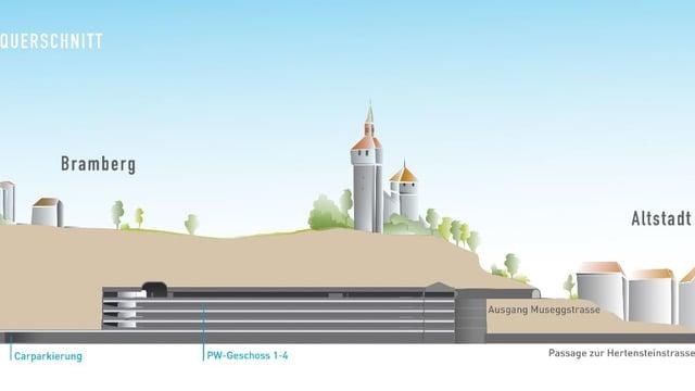 Visualisierung eines neuen Parkhauses.