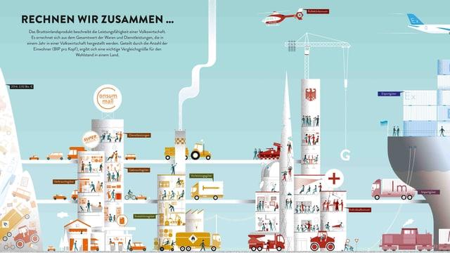 Illustration: Das Bruttoinlandsprodukt als Schiffshafen dargestellt.
